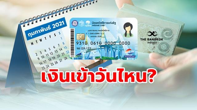 เยียวยา บัตรคนจน บัตรสวัสดิการแห่งรัฐ