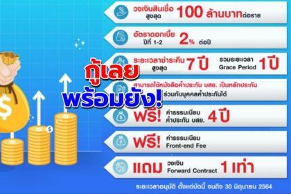 รูปข่าว 'EXIM BANK' ยืดเวลาให้กู้เพื่อลงทุน ช่วยผู้ประกอบการถึงสิ้นมิ.ย.64