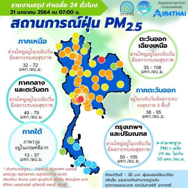 PM2.5 วันนี้ 21 ม.ค. 64