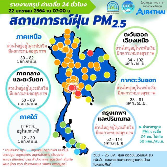 PM 2.5 วันนี้ 22 ม.ค. 64