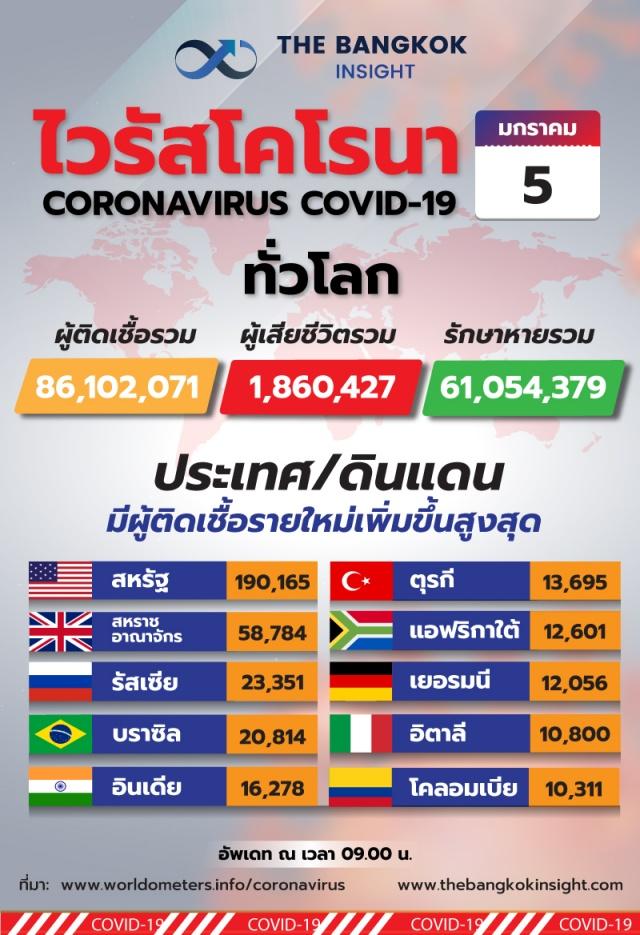 5JAN Total increase