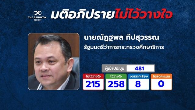 ณัฏพล ลงคะแนน อภิปรายไม่ไว้วางใจ 2222