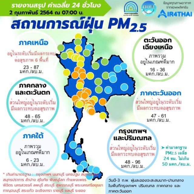 ฝุ่น PM 2.5 วันที่ 2 ก.พ.