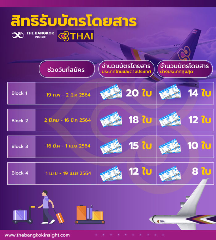 16 ก.พ การบินไทย2