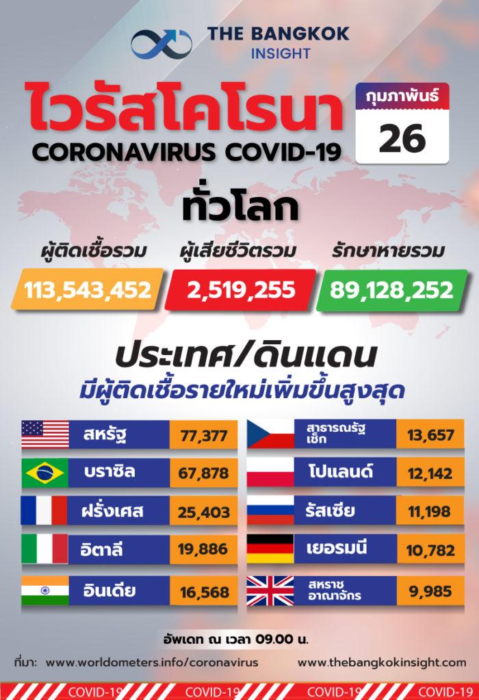 26FEB Total increase