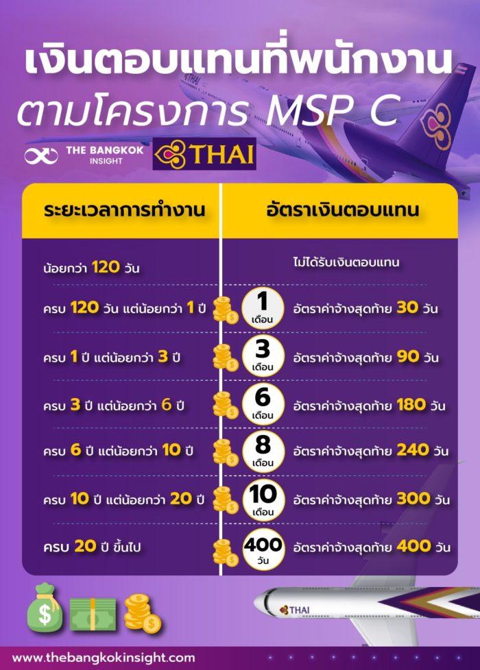 msp c
