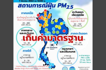 รูปข่าว ภาคเหนือวิกฤติ! พบ PM2.5 เกินค่ามาตรฐาน มีผลต่อสุขภาพ