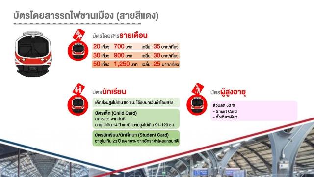 รถไฟฟ้าสายสีแดง บัตรโดยสาร