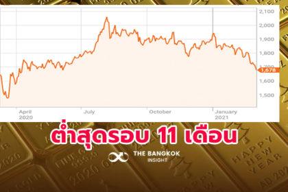 รูปข่าว ราคาทองคำ ร่วงต่ำสุดรอบ 11 เดือน จับตาหลุด 1,650 ดอลลาร์/ออนซ์ 'ร่วงยาว'