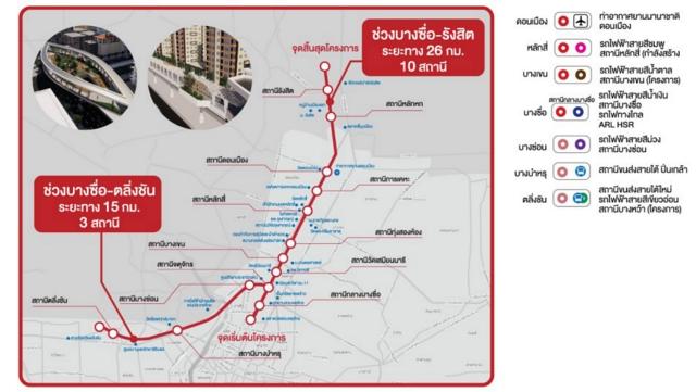 เส้นทาง รถไฟฟ้าสายสีแดง