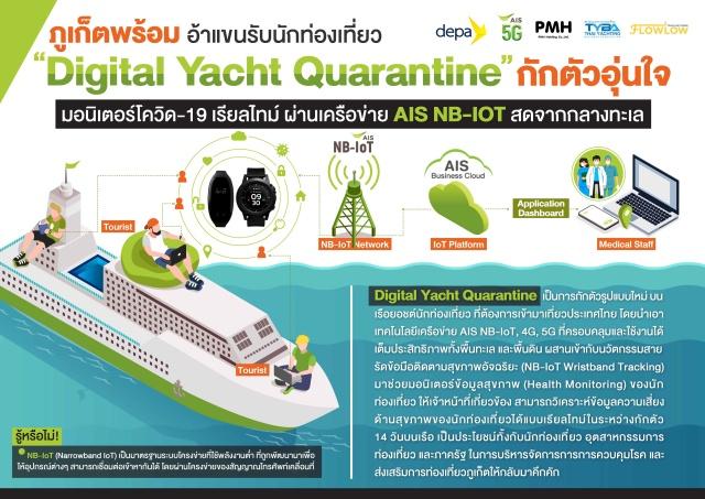 Pic 9 Infographic Digital Yacht Quarantine