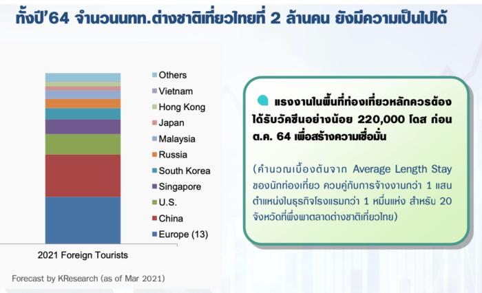 แนวโน้มเศรษฐกิจไทย