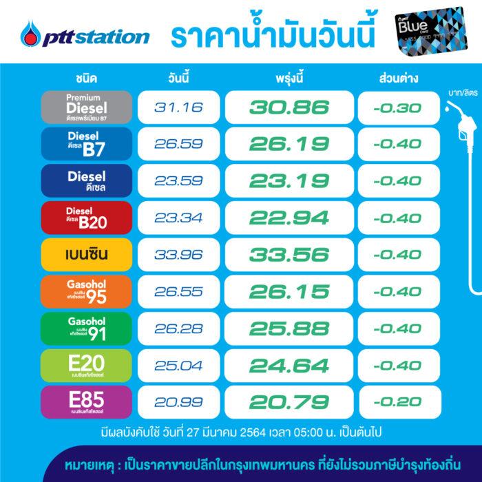 oil price 26 Mar