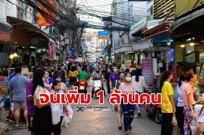 world bank คนไทย คนจน กด4หก56ด