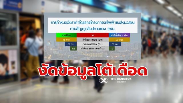 เทียบค่าโดยสาร รถไฟฟ้า MRT BTS