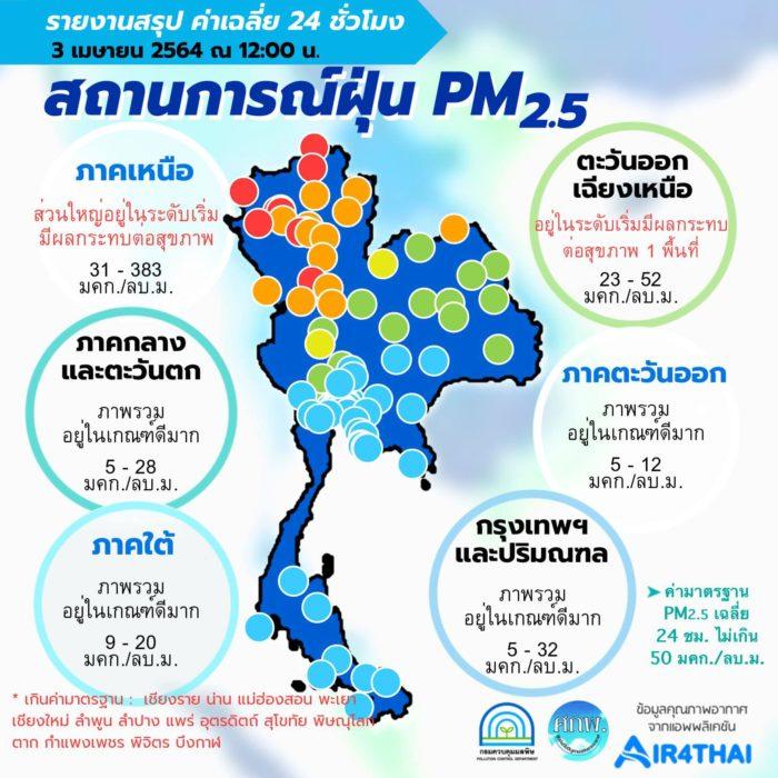 PM2.5 วันนี้