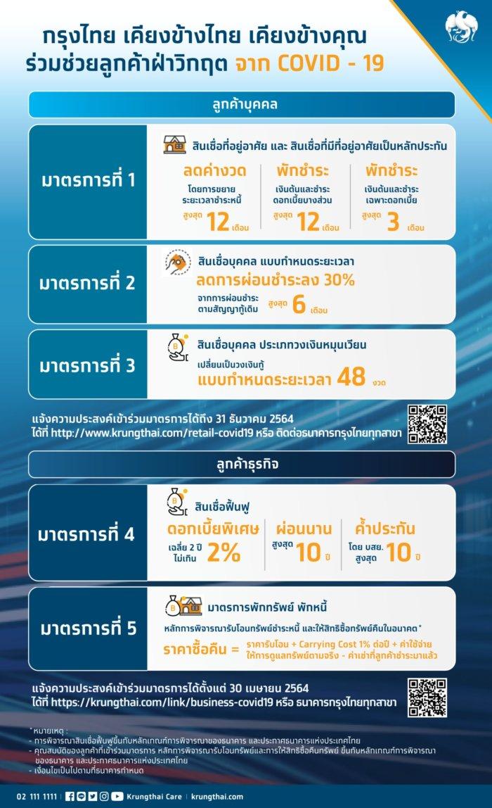 กรุงไทย