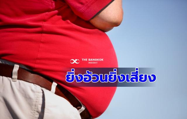 ทำไม คนอ้วน เสี่ยงเสียชีวิตสูงจากโควิด