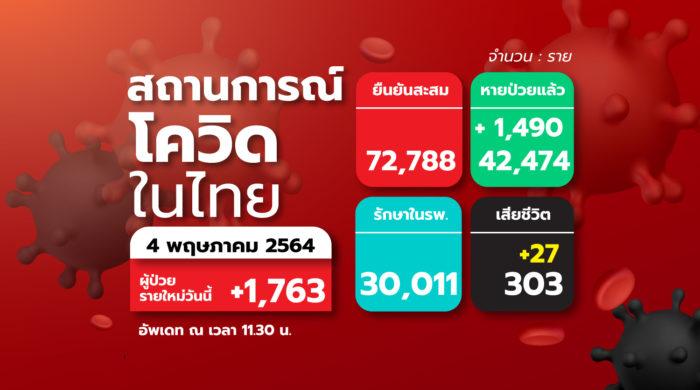 TH-สถานการณ์โควิดในไทย 4 พ.ค.