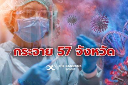 รูปข่าว ตะลึงศบค.เปิดตัวเลข! 'พยาบาล-ผู้ช่วยพยาบาล' ติดเชื้อโควิด-19 มากที่สุด