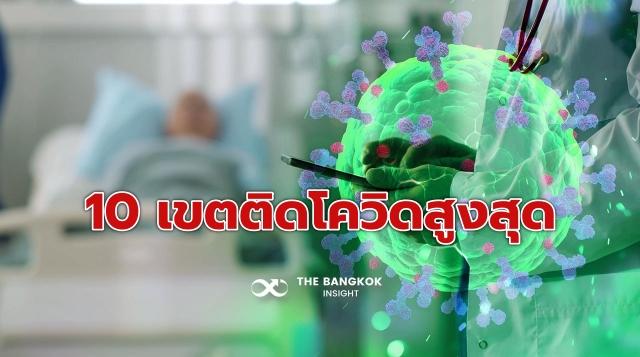 cell virusโควิดใน ม 210509 3