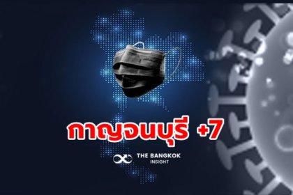 รูปข่าว โควิดกาญจนบุรีวันนี้!! ติดเชื้อเพิ่มอีก 7 ราย สะสมรวม 385 ราย