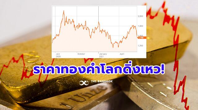 ราคาทองคำโลก