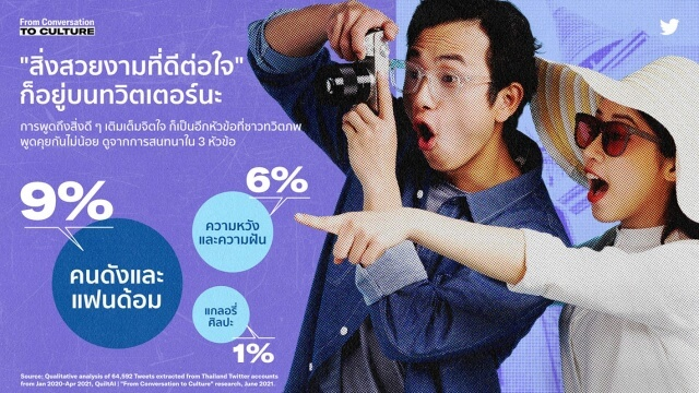 คนไทยบนทวิตเตอร์
