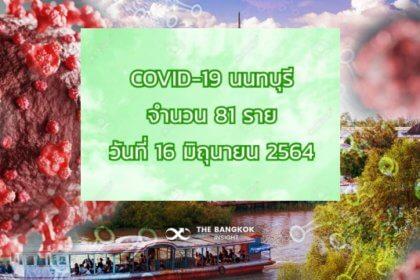 รูปข่าว โควิด 'นนทบุรี' 16 มิถุนายน ติดเชื้อเพิ่ม 81 ราย จากแคมป์ก่อสร้าง ครอบครัว ที่ทำงาน