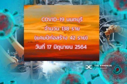 รูปข่าว แคมป์ก่อสร้าง ปากเกร็ด ลามต่อ ผู้ติดเชื้อ 'นนทบุรี' วันนี้ เพิ่ม 138 ราย