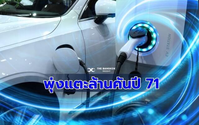 ธุรกิจยานยนต์ไฟฟ้า