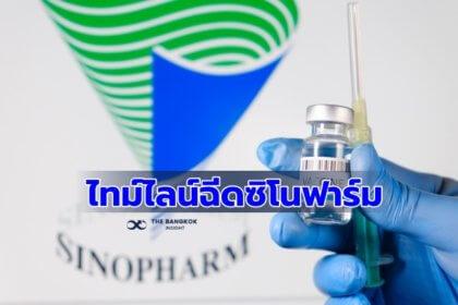 รูปข่าว เช็คด่วน! ไทม์ไลน์ 'วัคซีนซิโนฟาร์ม' ฉีดพร้อมกันทั่วประเทศ 25 มิ.ย.นี้