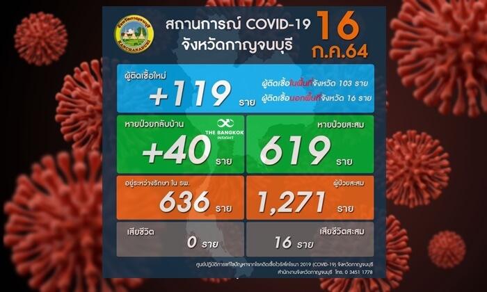 กาญจนบุรี16764