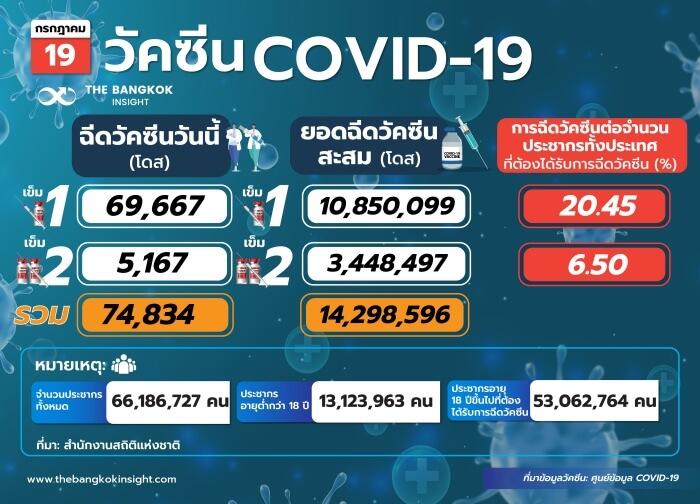 วัคซีนCOVID 19 27 1