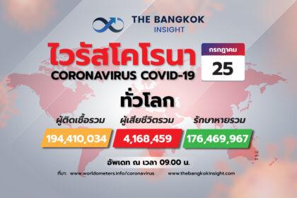 รูปข่าว โควิดวันนี้ 25 ก.ค. ทั่วโลกติดเชื้อ 194.41 ล้านราย 'เวียดนาม' สั่งล็อกดาวน์เมืองหลวง 15 วัน สกัดระบาดพุ่ง
