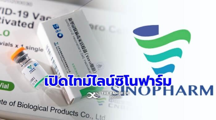 วัคซีนโควิดรพ.สนาม 210801