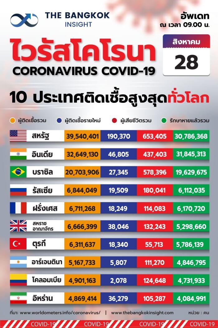 WORLD TOP10 15@300x 100