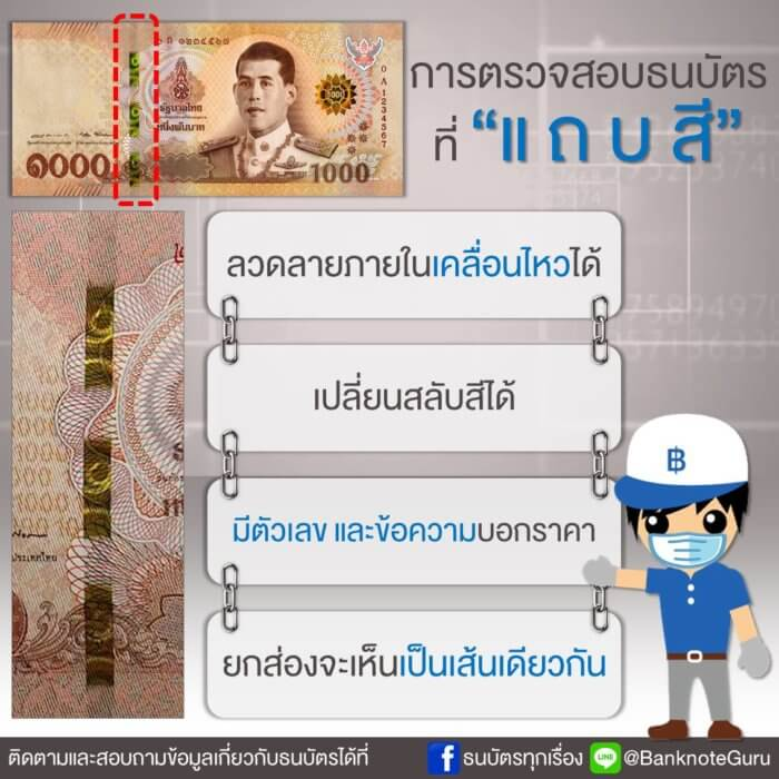 ตรวจธนบัตร