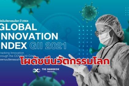 รูปข่าว ไทย เบียดแซงเวียดนาม ขึ้นอันดับ 43 ดัชนีนวัตกรรมโลก จาก 132 ประเทศทั่วโลก
