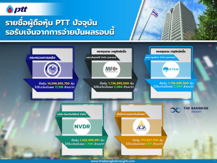 หุ้น PTT จ่ายเงินปันผล