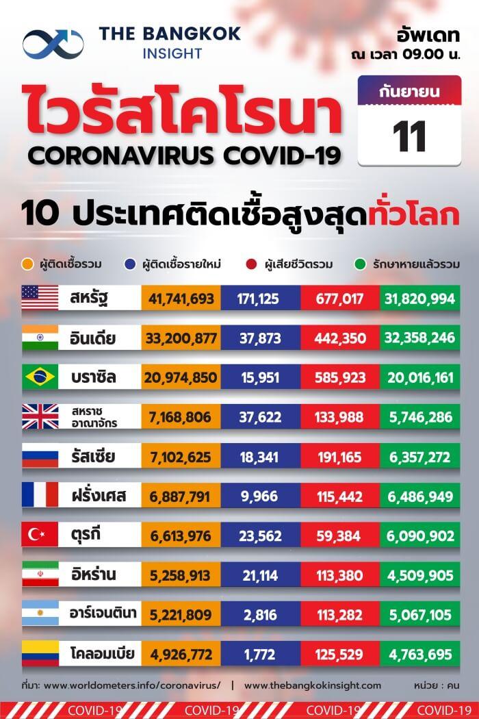 WORLD TOP10 19@300x 1001