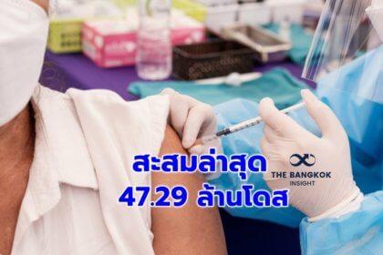 รูปข่าว ทั่วไทยฉีดวัคซีนสะสมแล้ว 47.29 ล้านโดส 23 ก.ย. ยอดฉีดเข็ม 2 แซงหน้าเข็มแรก